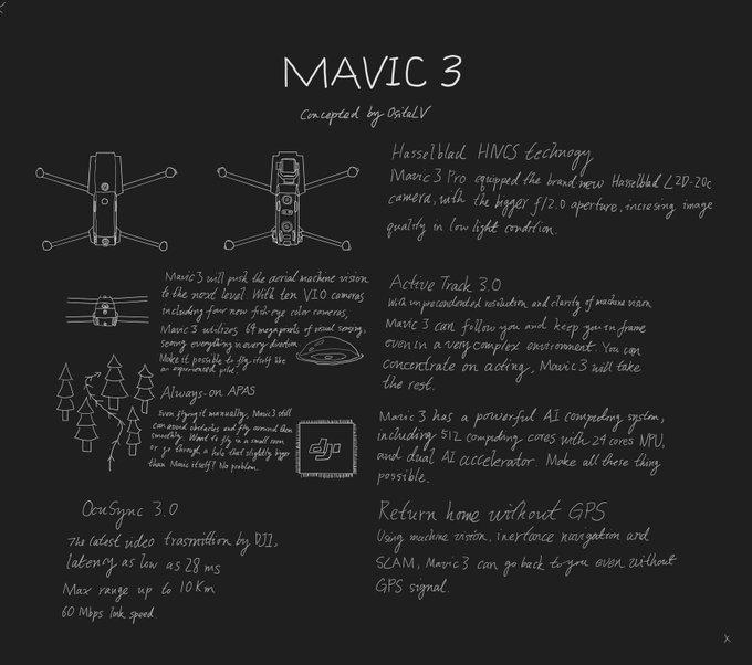 Dji Mavic 3 specs