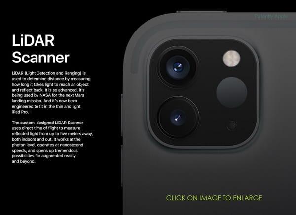 Lidar Scanner iPhone 12