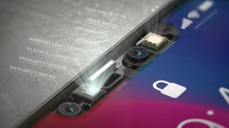 Truedepth camera iphone 12