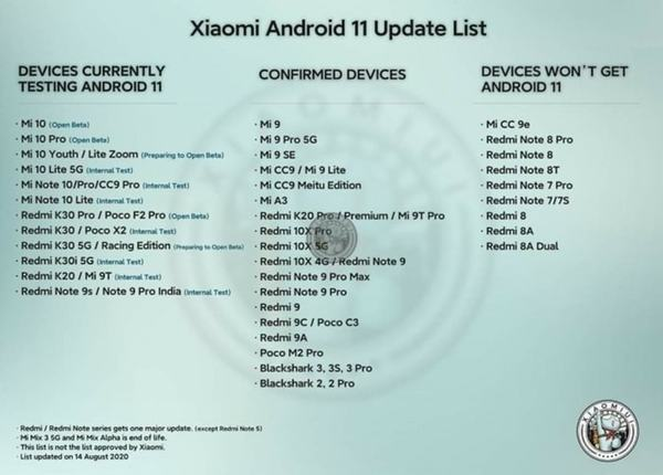 Redmi Note 8 And 7 Pro Android 11 Update