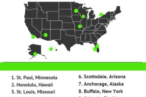 Top 10 Greenest Cities In The US