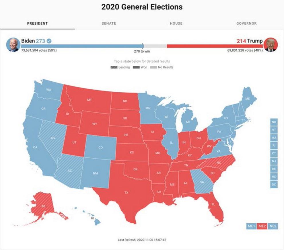 46th Joe Biden wins US president election