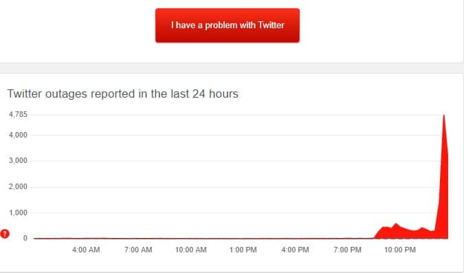 tWitter down down detector